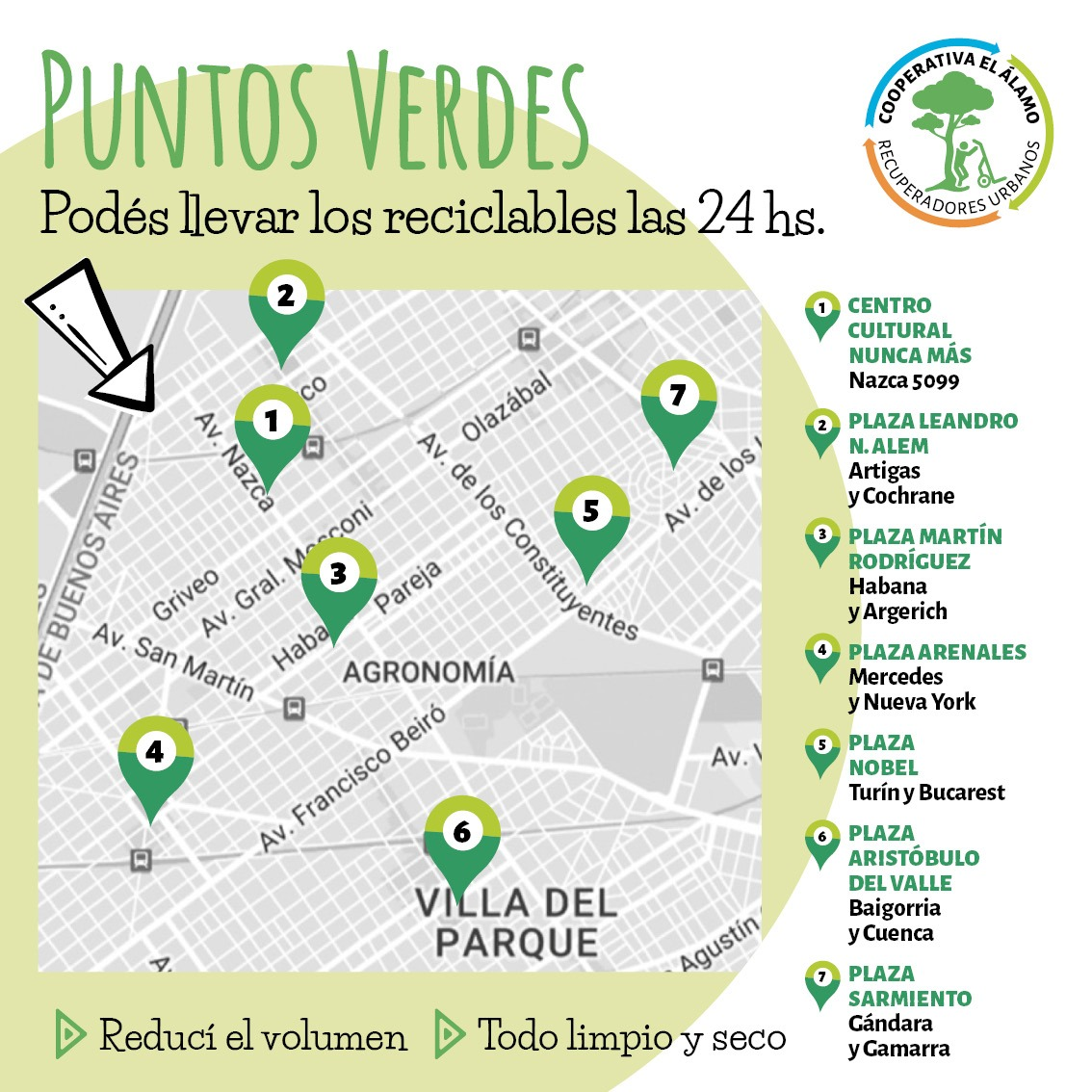 puntos verdes de la ciudad